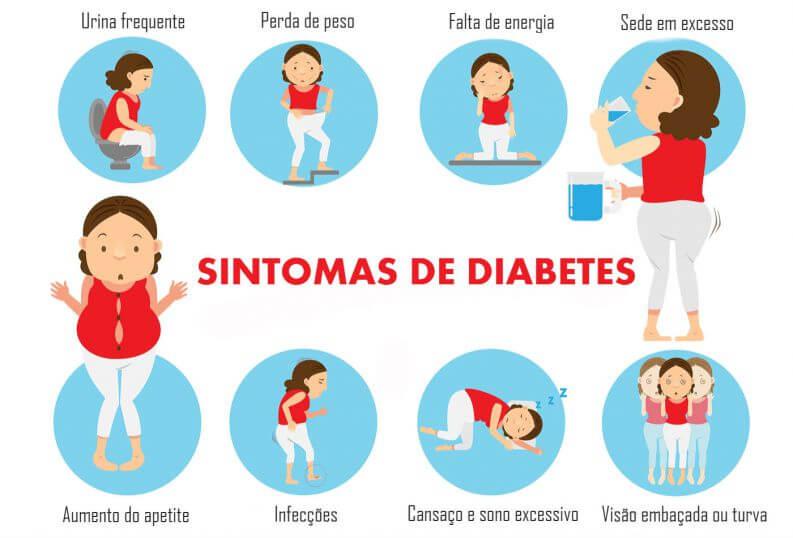 taarabt no tiene sobrepeso diabetes gestacional